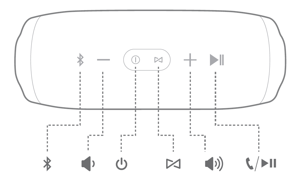 Diagram of speaker with function buttons showing