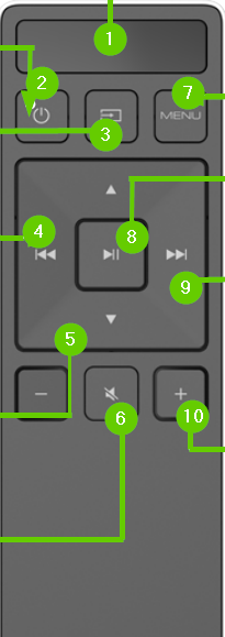 Remote control button assignments. Diagram.