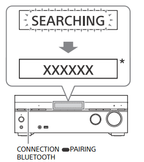 Sony receiver LED showing searching for bluetooth