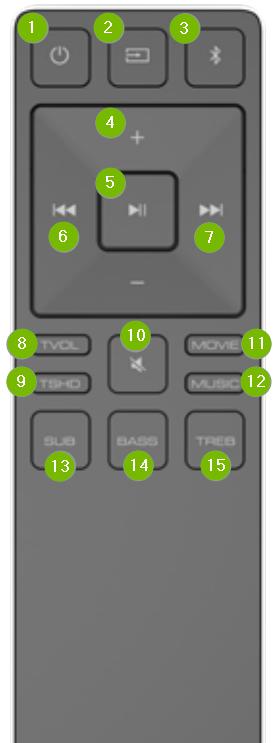 Remote for VIZIO SB2821-D6. Diagram.