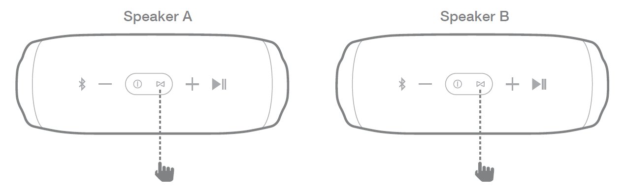 diagram showing 2 speakers with finger pointing to link button