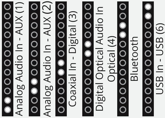 Input LEDs. Diagram.