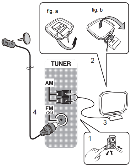 Diagram showing how to connect AM and FM.