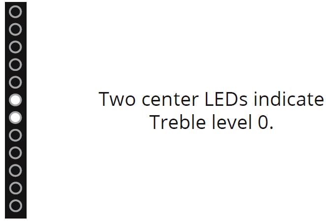 LEDs indicating trevel level. Diagram.