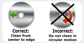 Diagram showing the correct way to clean a disc is from center to edge