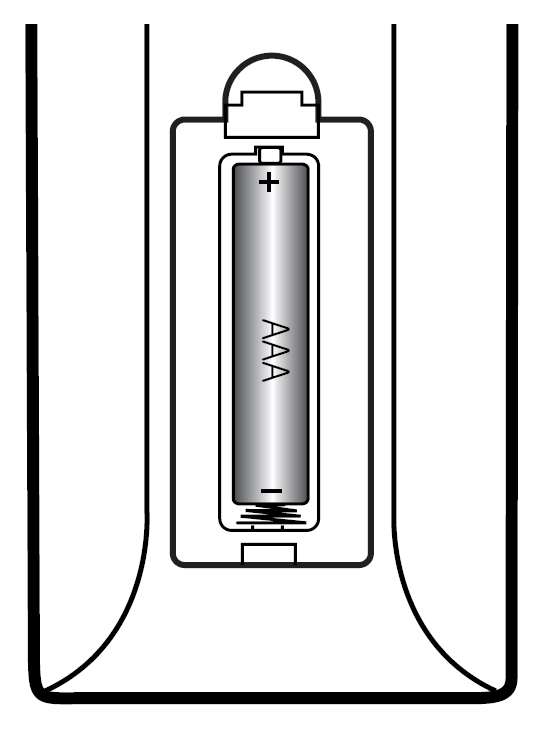Remote showing where battery is inserted and the correct direction to place the battery