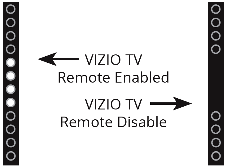LEDs indicating if Vizio TV remote is enabled or disabled. Diagram.