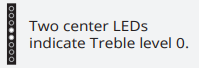 LED light behavior. Example.