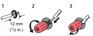 A diagram showing how to twist and insert the speaker wires