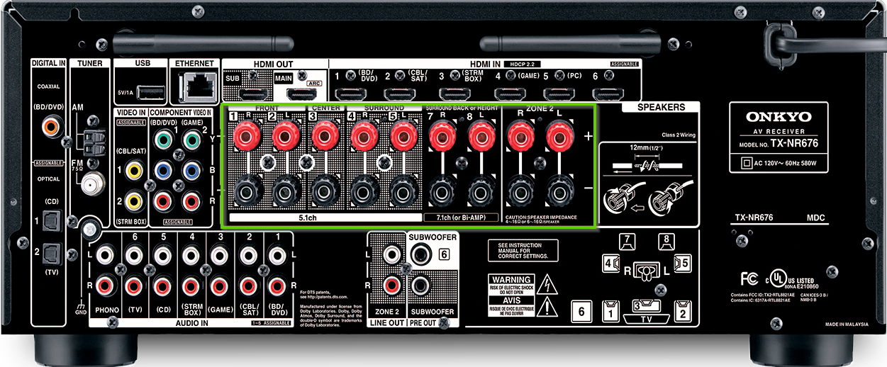 The back of an onkyo receiver showing the speaker connections