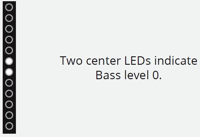 LEDs indicating bass levels. Diagram.