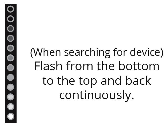 LEDs flashing from bottom. Diagram.