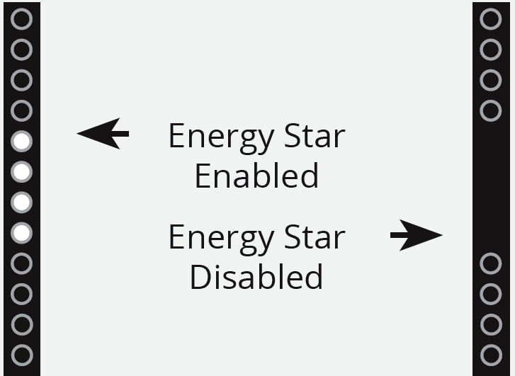 LEDs indicating if Energy Star is enabled or disabled. Diagram.