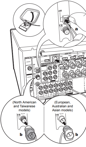 The back of an onkyo receiver showing how to connect the antenna.