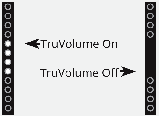 LEDs indicating TruVolume On and Off status. Diagram.