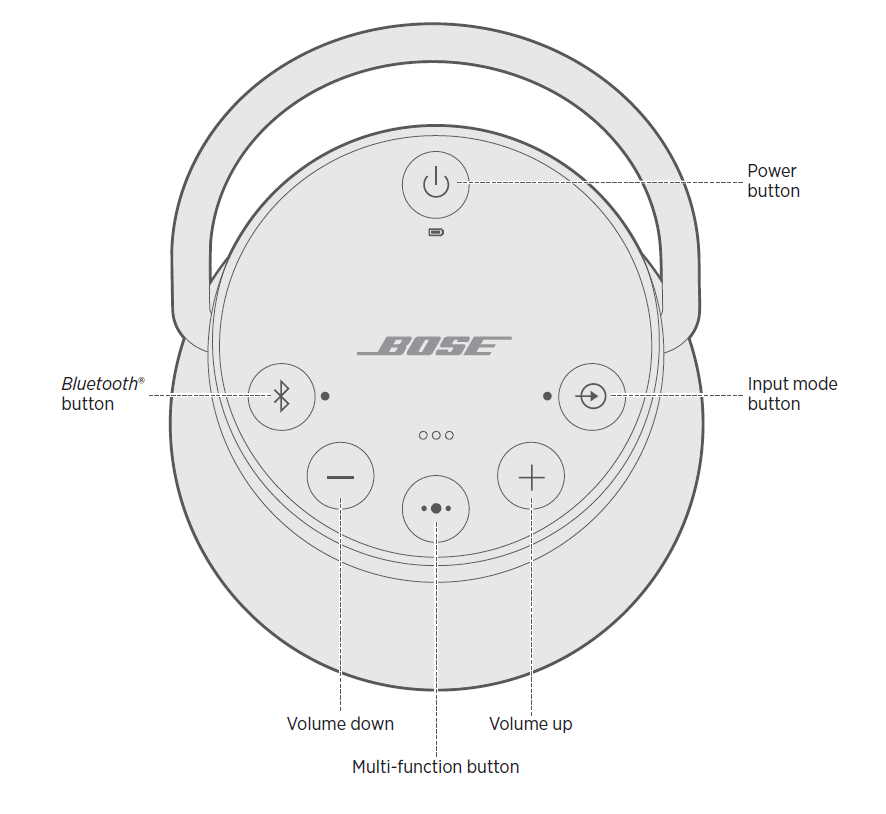 Speaker diagram detailing controls.