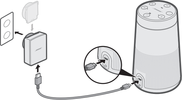 Diagram of connecting speaker to a power outlet.