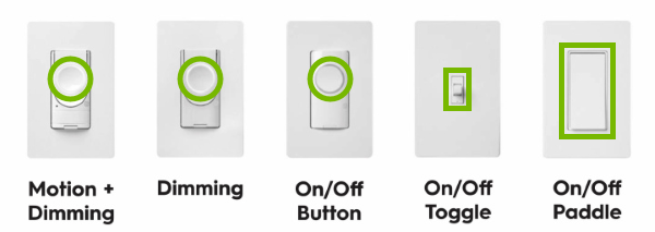 On/Off buttons highlighted on C by GE light switches.