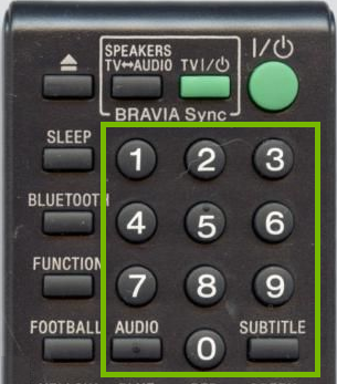Sony Remote Numbers