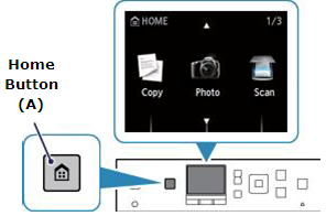Diagram of printer showing home button