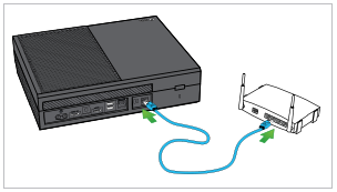 Illustration of Xbox One connecting to router