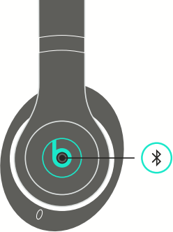 Diagram of headset with beats logo highlighted
