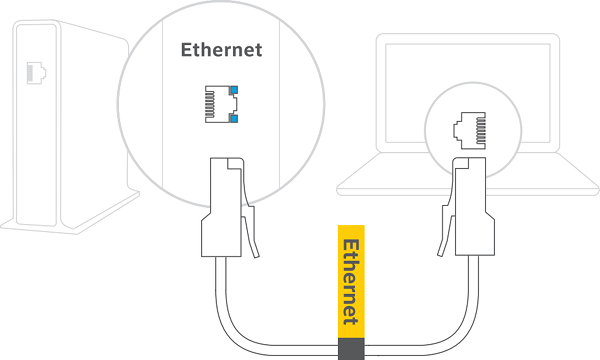 Connecting Ethernet cable to Gateway and computer.