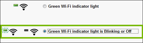 Green Wi-Fi indicator is blinking or off is highlighted