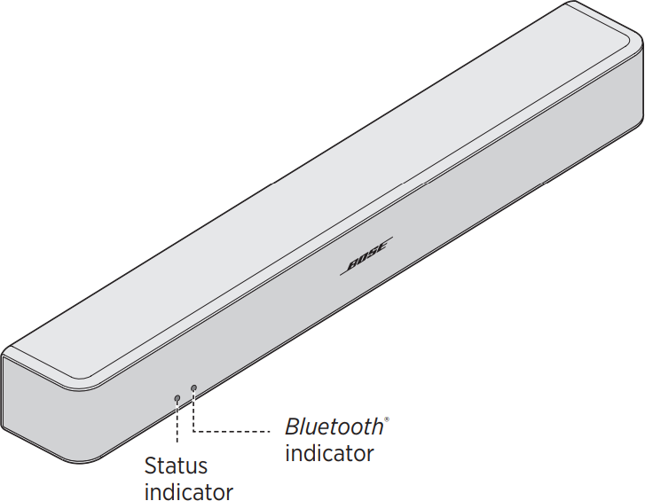 Diagram of soundbar with indicators highlighted.