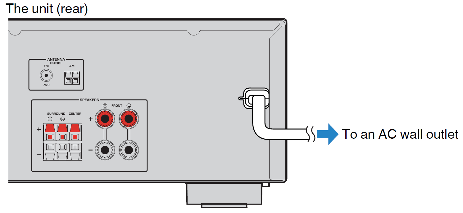 diagram showing where the power plug is located on the back of the receiver