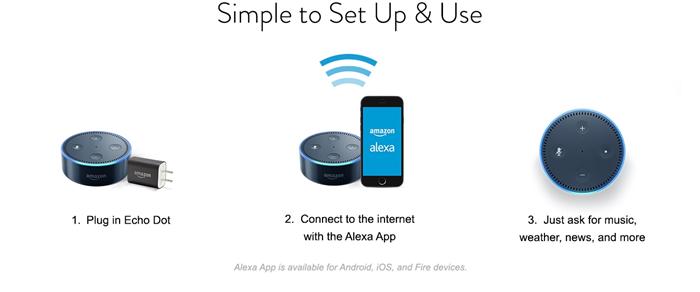 Amazon echo images explaining how easy it is to use