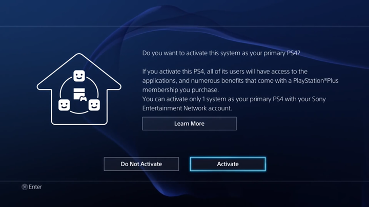 PlayStation 4 activation query screen.