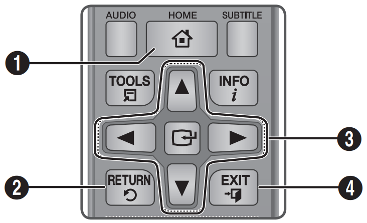 Navigation buttons on remote control