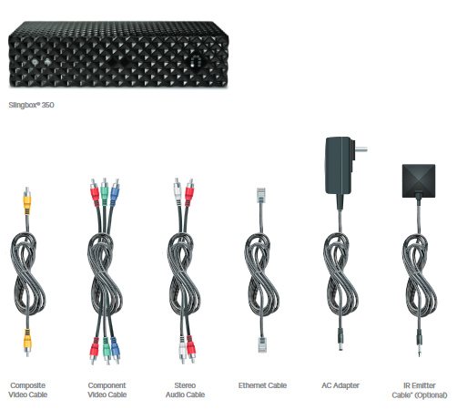 Slingbox with different types of cables
