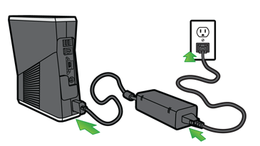 Connecting the Xbox 360 console to power. Illustration.
