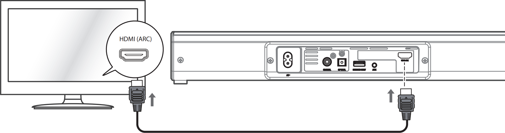Diagram of connecting HDMI cable to television and soundbar