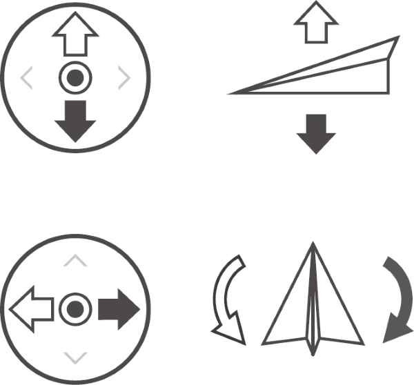 Drone movement using left stick of remote control.