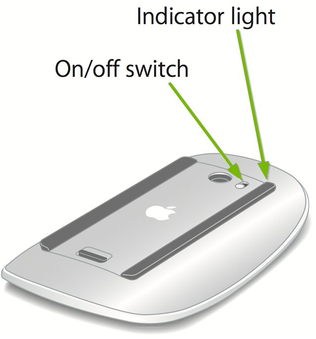 Apple Magic mouse with the on/off switch and indicator light highlighted.