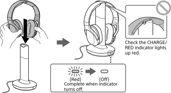 Diagram of placing headset on charging stand