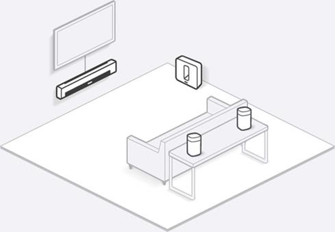 A sonos home theater