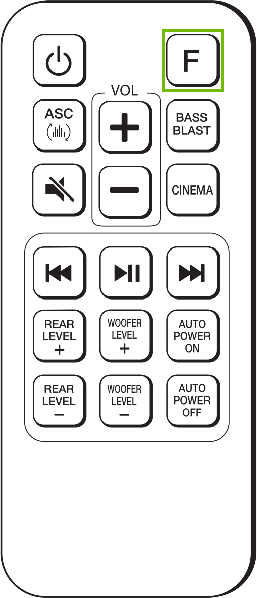 LG SJ4Y remote with the function button highlighted. Diagram.