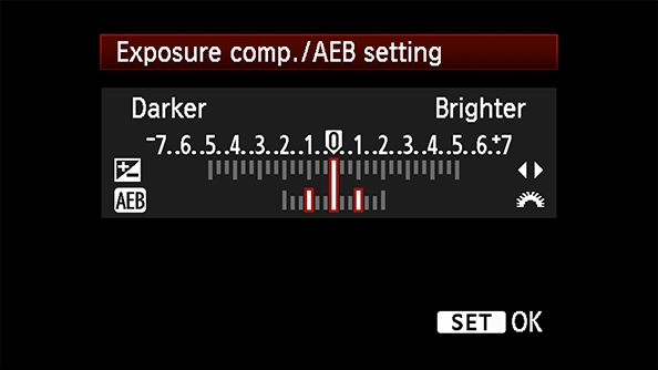 Exposure Value Compensation & Automatic Exposure Bracketing.