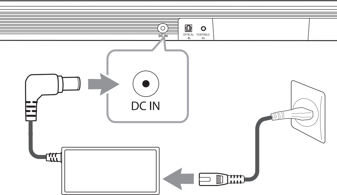 Picture detailing where the power connector is on the back of the soundbar
