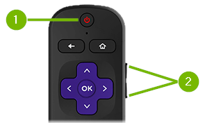 Power and Volume Control buttons pointed out on remote control.