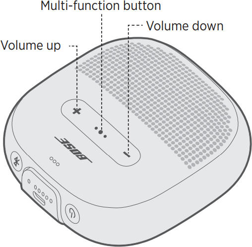 Diagram of speaker with controls.