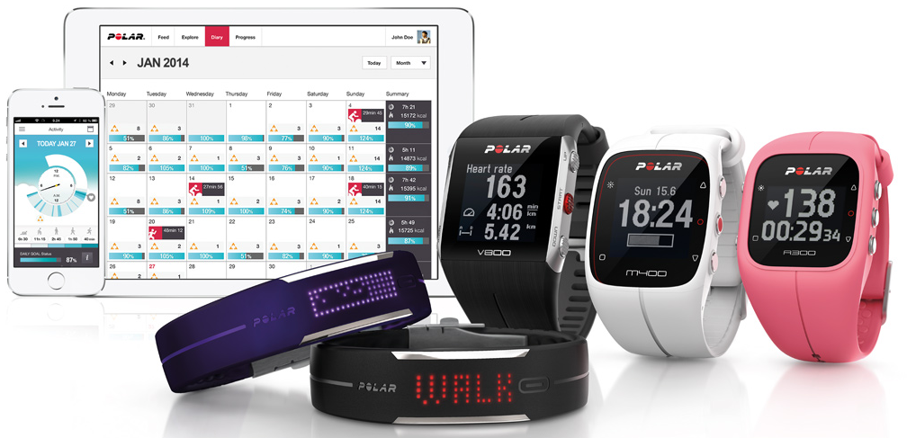 Various Polar product offerings as well as mobile devices displaying the Polar Flow app.