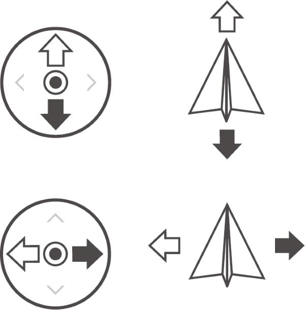 Drone movement using right stick of remote control.