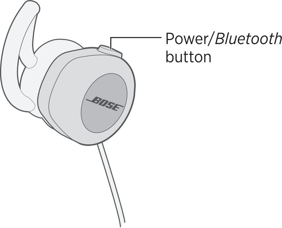 diagram of headset showing power and bluetooth button
