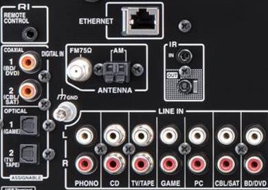 Input spots on back of surround sound receiver
