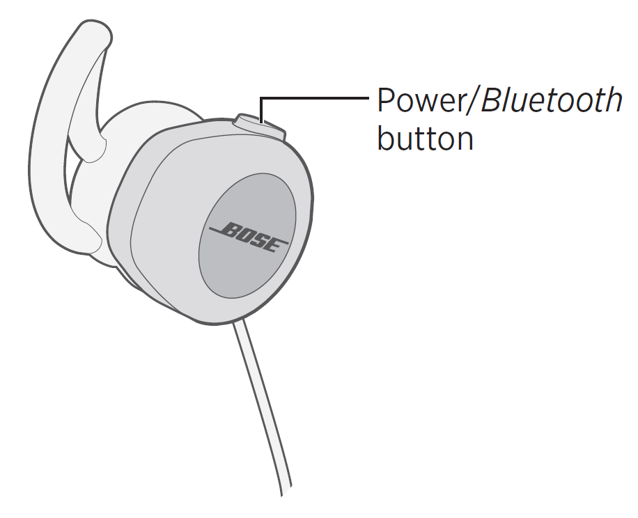 Bose Headphone showing where the Bluetooth and power button is located